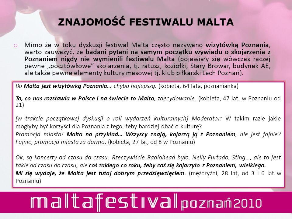 ZNAJOMOŚĆ FESTIWALU MALTA o Mimo że w toku dyskusji festiwal Malta często nazywano wizytówką Poznania, warto zauważyć, że badani pytani na samym począ