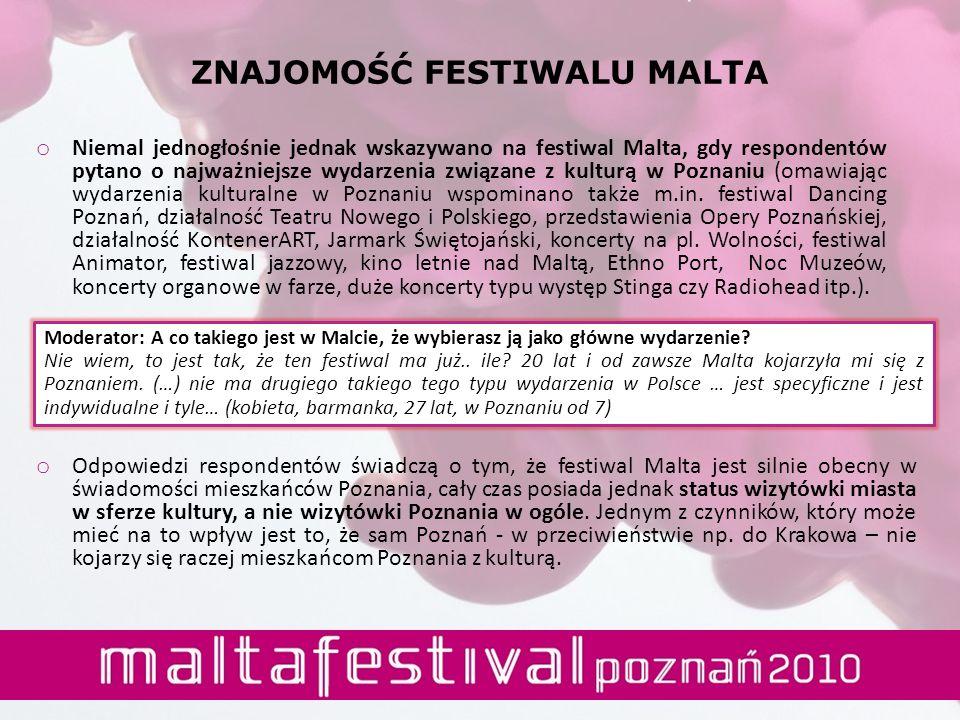 ZNAJOMOŚĆ FESTIWALU MALTA o Niemal jednogłośnie jednak wskazywano na festiwal Malta, gdy respondentów pytano o najważniejsze wydarzenia związane z kul
