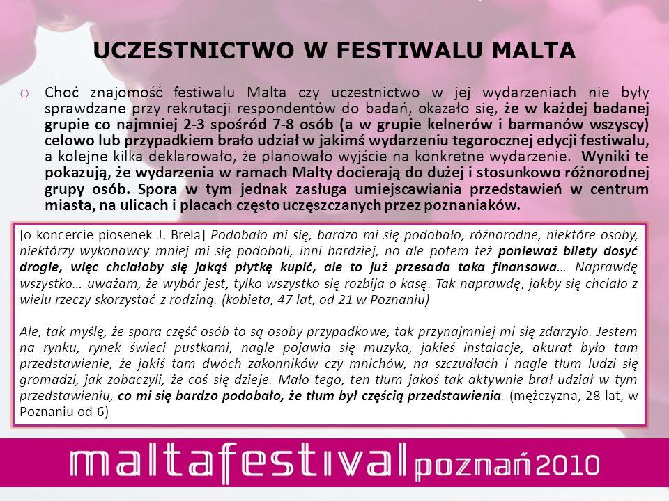 UCZESTNICTWO W FESTIWALU MALTA o Choć znajomość festiwalu Malta czy uczestnictwo w jej wydarzeniach nie były sprawdzane przy rekrutacji respondentów d