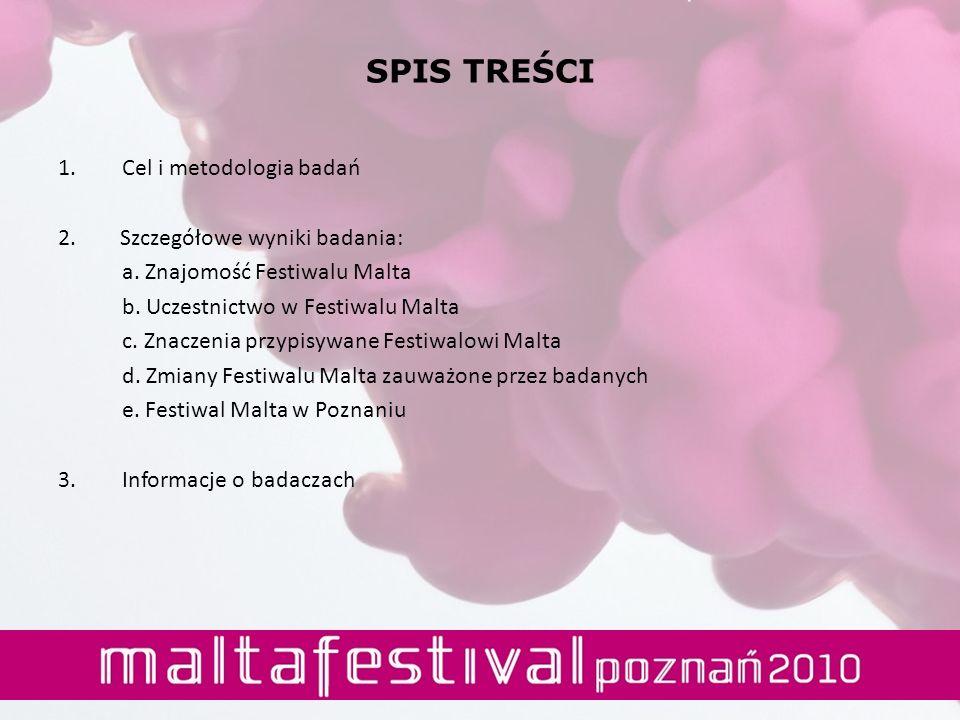 SPIS TREŚCI 1.Cel i metodologia badań 2. Szczegółowe wyniki badania: a. Znajomość Festiwalu Malta b. Uczestnictwo w Festiwalu Malta c. Znaczenia przyp