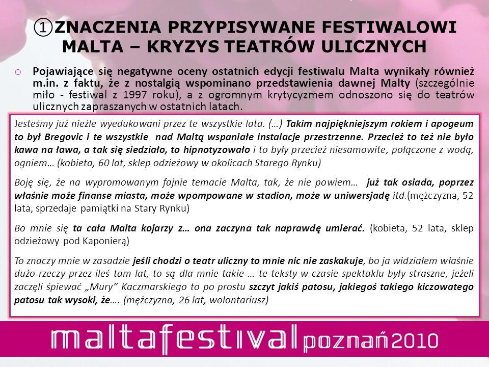 ZNACZENIA PRZYPISYWANE FESTIWALOWI MALTA – KRYZYS TEATRÓW ULICZNYCH o Pojawiające się negatywne oceny ostatnich edycji festiwalu Malta wynikały równie