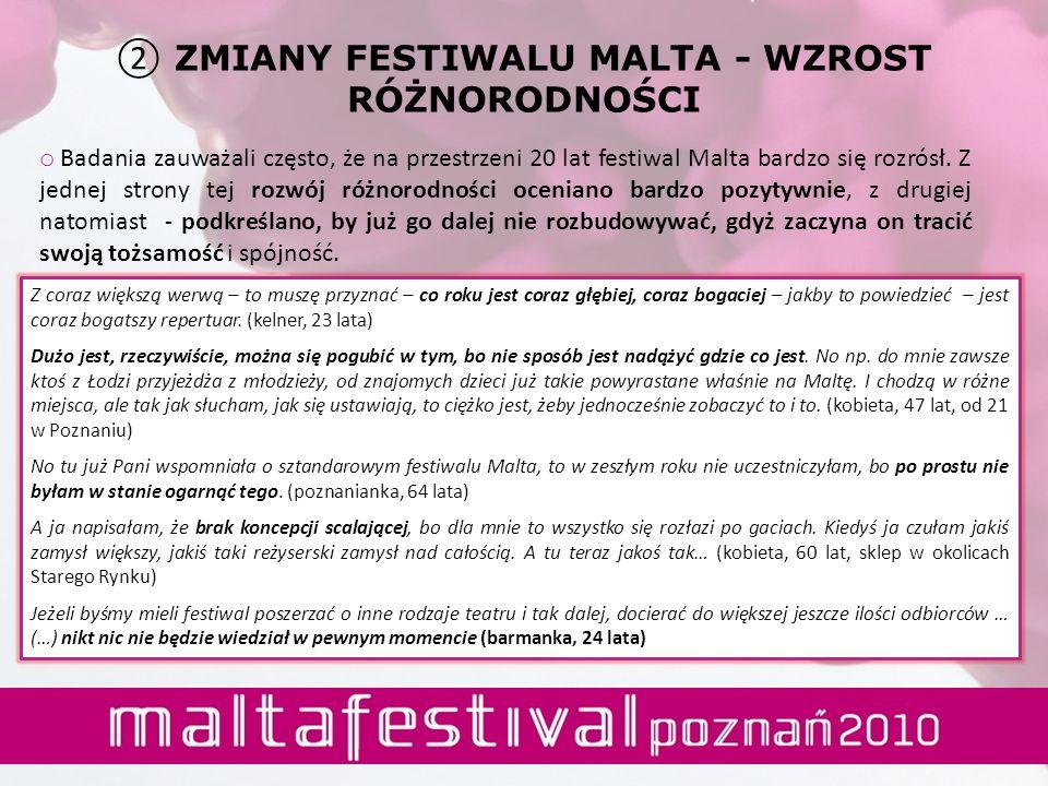 o Badania zauważali często, że na przestrzeni 20 lat festiwal Malta bardzo się rozrósł. Z jednej strony tej rozwój różnorodności oceniano bardzo pozyt