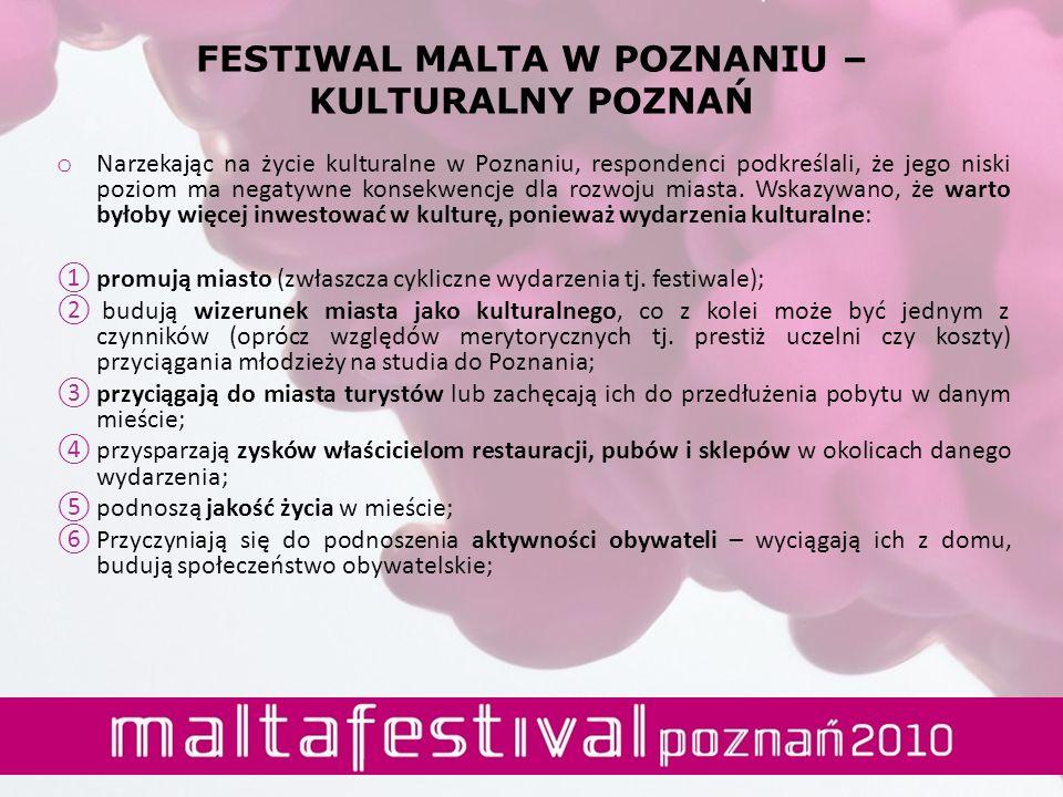 o Narzekając na życie kulturalne w Poznaniu, respondenci podkreślali, że jego niski poziom ma negatywne konsekwencje dla rozwoju miasta. Wskazywano, ż