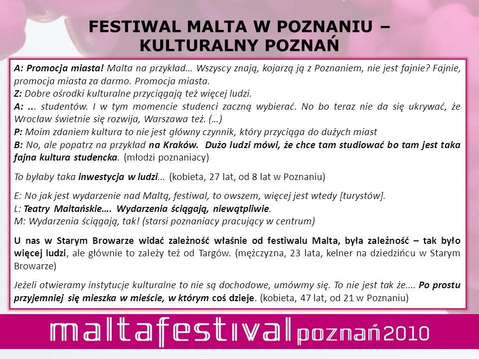 A: Promocja miasta! Malta na przykład… Wszyscy znają, kojarzą ją z Poznaniem, nie jest fajnie? Fajnie, promocja miasta za darmo. Promocja miasta. Z: D