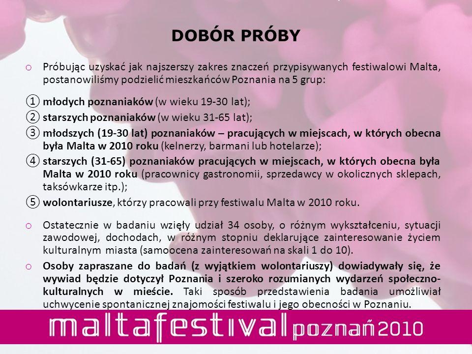 DOBÓR PRÓBY o Próbując uzyskać jak najszerszy zakres znaczeń przypisywanych festiwalowi Malta, postanowiliśmy podzielić mieszkańców Poznania na 5 grup