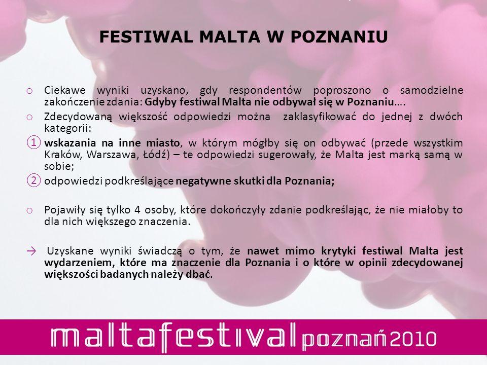 o Ciekawe wyniki uzyskano, gdy respondentów poproszono o samodzielne zakończenie zdania: Gdyby festiwal Malta nie odbywał się w Poznaniu…. o Zdecydowa