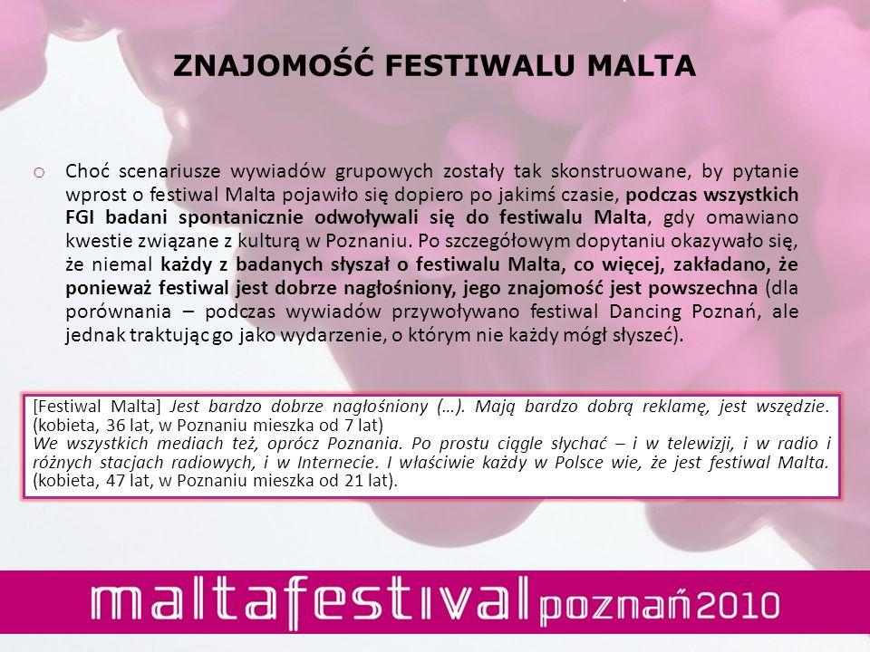 o Choć scenariusze wywiadów grupowych zostały tak skonstruowane, by pytanie wprost o festiwal Malta pojawiło się dopiero po jakimś czasie, podczas wsz