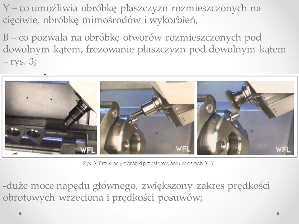 Rys. 3. Przykłady obróbki przy sterowaniu w osiach B i Y Y – co umożliwia obróbkę płaszczyzn rozmieszczonych na cięciwie, obróbkę mimośrodów i wykorbi