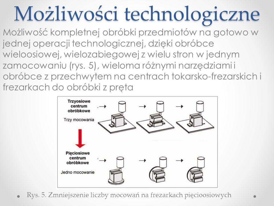 Możliwości technologiczne Możliwość kompletnej obróbki przedmiotów na gotowo w jednej operacji technologicznej, dzięki obróbce wieloosiowej, wielozabi