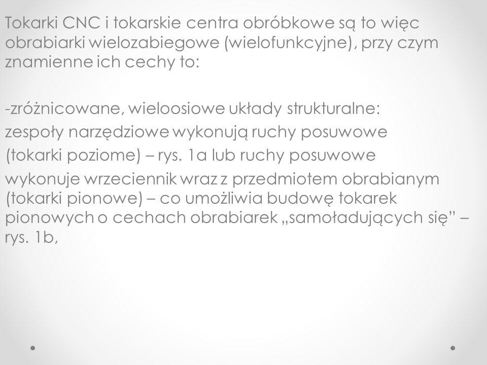 Tokarki CNC i tokarskie centra obróbkowe są to więc obrabiarki wielozabiegowe (wielofunkcyjne), przy czym znamienne ich cechy to: -zróżnicowane, wielo