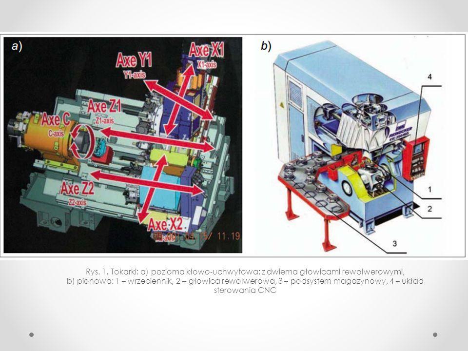 Przykłady obróbki Rys. 9 Przykłady obróbki prezentowane na targach EMO Hannover 2012