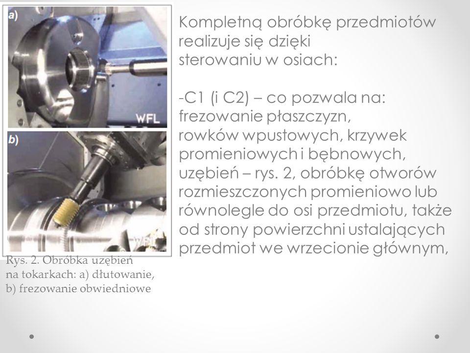 Rys. 2. Obróbka uzębień na tokarkach: a) dłutowanie, b) frezowanie obwiedniowe Kompletną obróbkę przedmiotów realizuje się dzięki sterowaniu w osiach:
