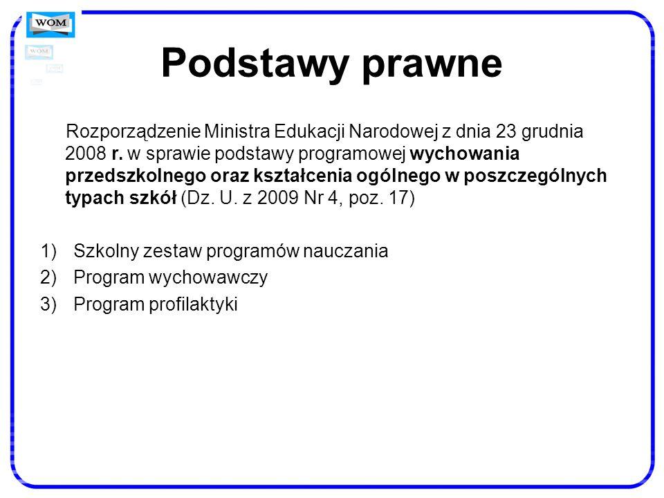 Podstawy prawne Rozporządzenie Ministra Edukacji Narodowej z dnia 23 grudnia 2008 r. w sprawie podstawy programowej wychowania przedszkolnego oraz ksz