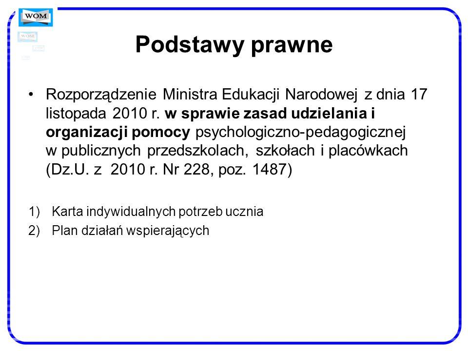 Podstawy prawne Rozporządzenie Ministra Edukacji Narodowej z dnia 17 listopada 2010 r. w sprawie zasad udzielania i organizacji pomocy psychologiczno-