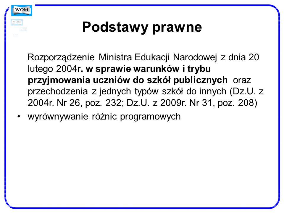Podstawy prawne Rozporządzenie Ministra Edukacji Narodowej z dnia 20 lutego 2004r. w sprawie warunków i trybu przyjmowania uczniów do szkół publicznyc