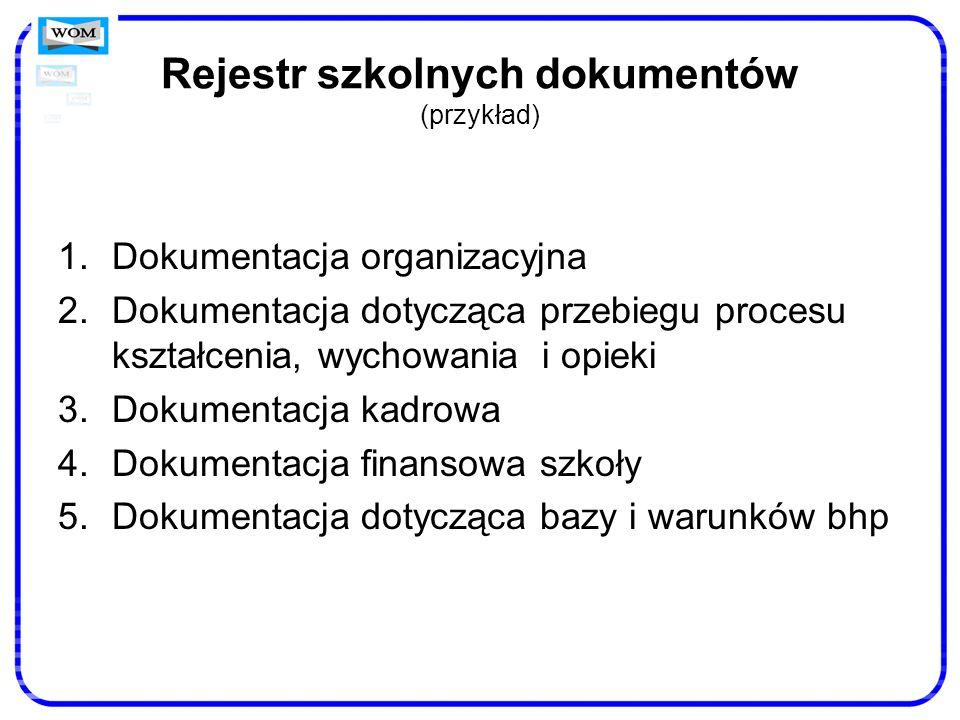Rejestr szkolnych dokumentów (przykład) 1.Dokumentacja organizacyjna 2.Dokumentacja dotycząca przebiegu procesu kształcenia, wychowania i opieki 3.Dok