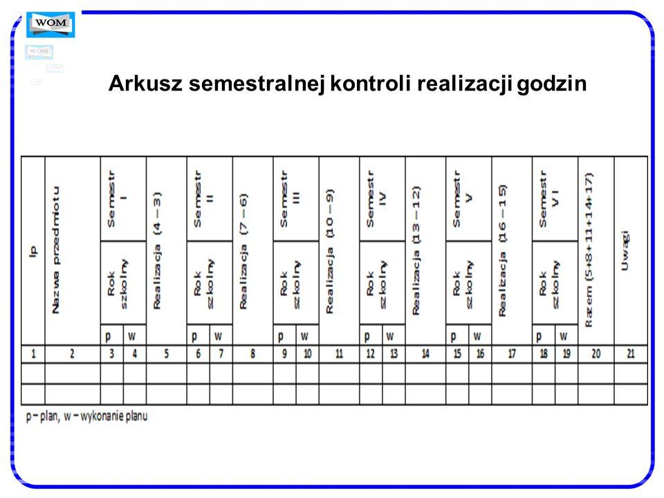 Arkusz semestralnej kontroli realizacji godzin