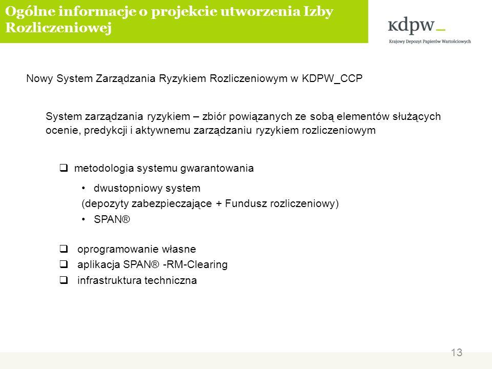 Nowy System Zarządzania Ryzykiem Rozliczeniowym w KDPW_CCP System zarządzania ryzykiem – zbiór powiązanych ze sobą elementów służących ocenie, predykc