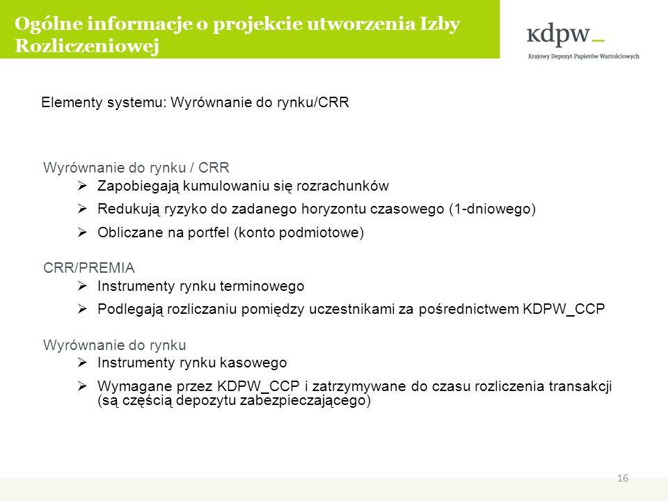 Elementy systemu: Wyrównanie do rynku/CRR Wyrównanie do rynku / CRR Zapobiegają kumulowaniu się rozrachunków Redukują ryzyko do zadanego horyzontu cza