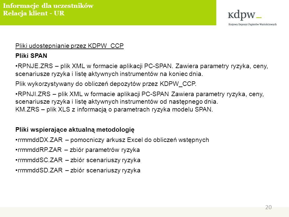 Pliki udostępnianie przez KDPW_CCP Pliki SPAN RPNJE.ZRS – plik XML w formacie aplikacji PC-SPAN. Zawiera parametry ryzyka, ceny, scenariusze ryzyka i