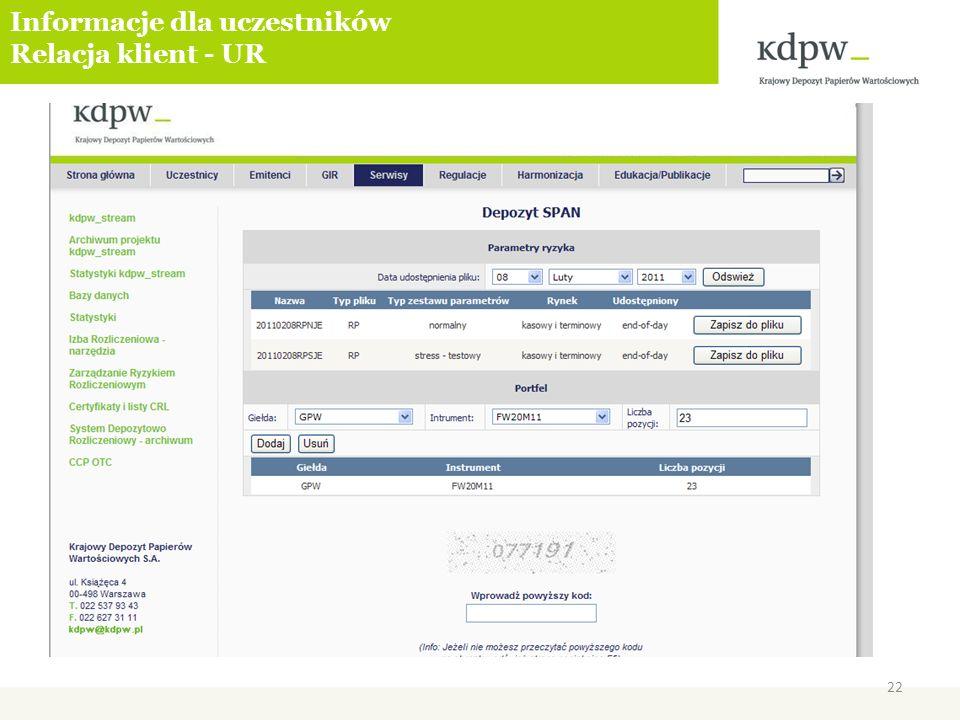 Informacje dla uczestników Relacja klient - UR 22