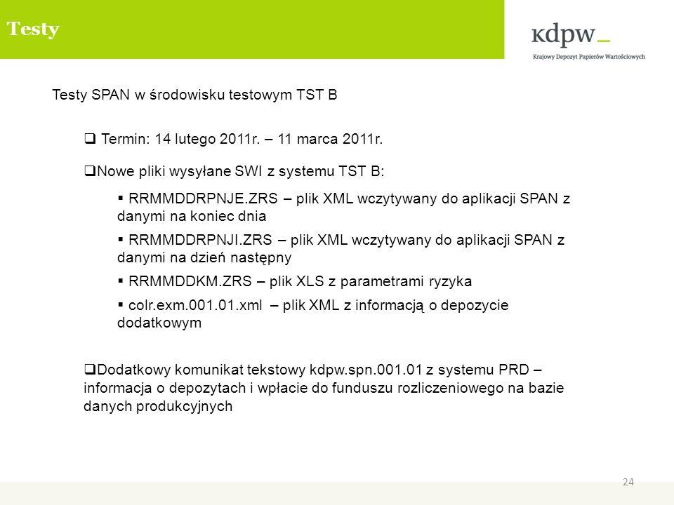 Testy SPAN w środowisku testowym TST B Termin: 14 lutego 2011r. – 11 marca 2011r. Nowe pliki wysyłane SWI z systemu TST B: RRMMDDRPNJE.ZRS – plik XML