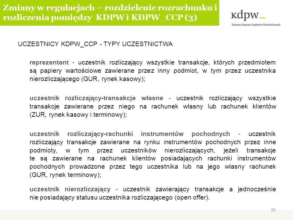 Zmiany w regulacjach – rozdzielenie rozrachunku i rozliczenia pomiędzy KDPW i KDPW_CCP (3) UCZESTNICY KDPW_CCP - TYPY UCZESTNICTWA reprezentant - ucze