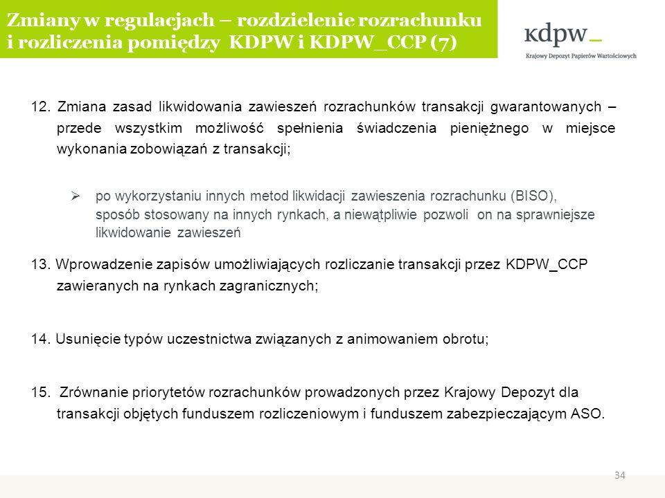 12. Zmiana zasad likwidowania zawieszeń rozrachunków transakcji gwarantowanych – przede wszystkim możliwość spełnienia świadczenia pieniężnego w miejs