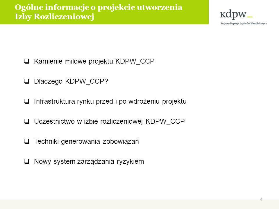 Kamienie milowe projektu KDPW_CCP Dlaczego KDPW_CCP? Infrastruktura rynku przed i po wdrożeniu projektu Uczestnictwo w izbie rozliczeniowej KDPW_CCP T