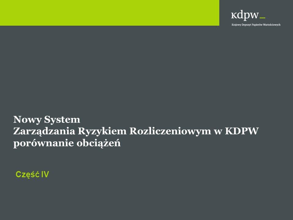 Nowy System Zarządzania Ryzykiem Rozliczeniowym w KDPW porównanie obciążeń Część IV