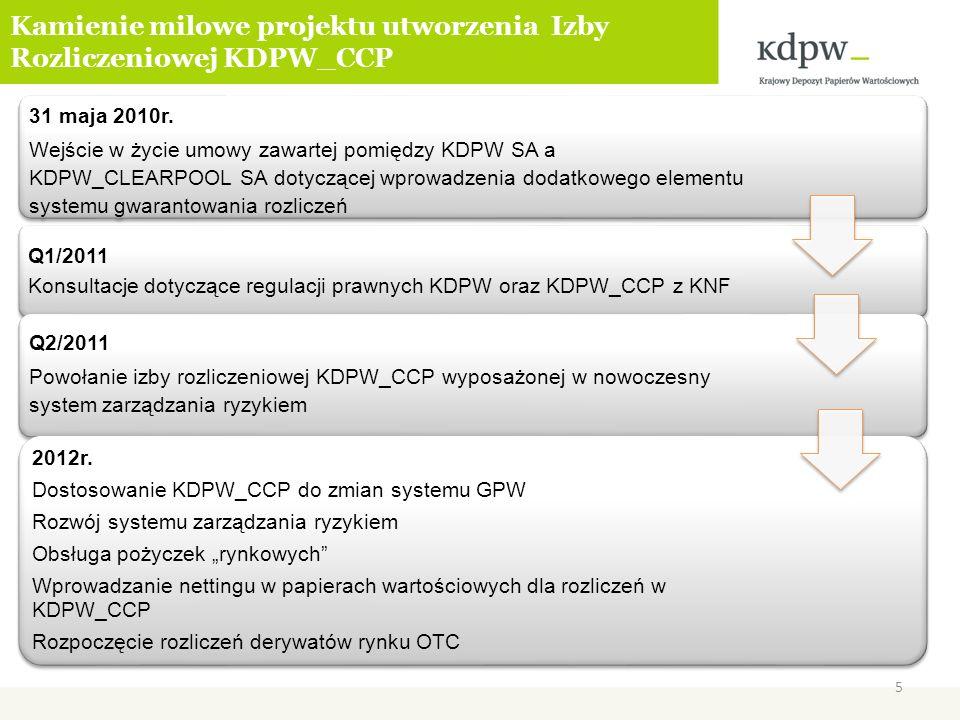 Kamienie milowe projektu utworzenia Izby Rozliczeniowej KDPW_CCP 31 maja 2010r. Wejście w życie umowy zawartej pomiędzy KDPW SA a KDPW_CLEARPOOL SA do