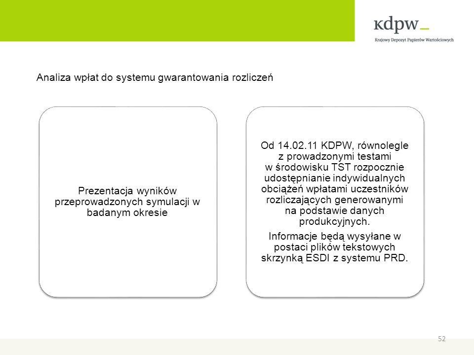 Analiza wpłat do systemu gwarantowania rozliczeń Prezentacja wyników przeprowadzonych symulacji w badanym okresie Od 14.02.11 KDPW, równolegle z prowa