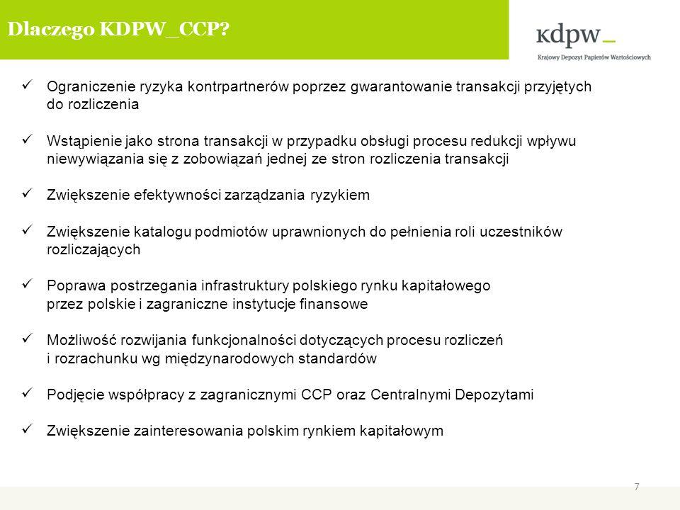Dlaczego KDPW_CCP? Ograniczenie ryzyka kontrpartnerów poprzez gwarantowanie transakcji przyjętych do rozliczenia Wstąpienie jako strona transakcji w p