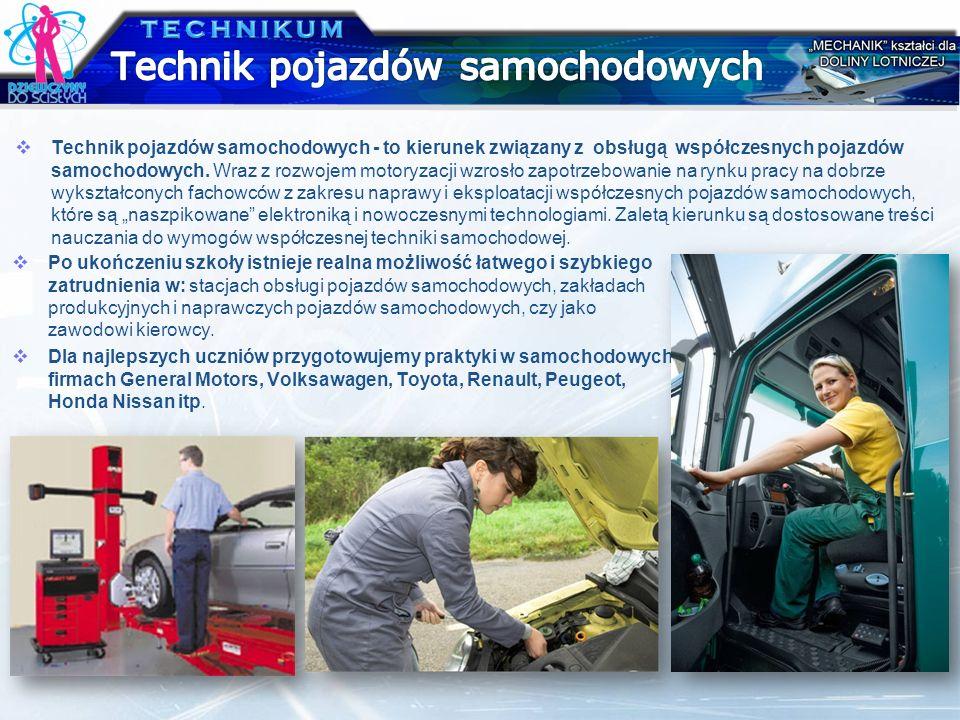 Po ukończeniu szkoły istnieje realna możliwość łatwego i szybkiego zatrudnienia w: stacjach obsługi pojazdów samochodowych, zakładach produkcyjnych i