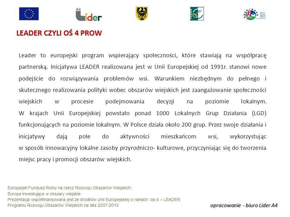 opracowanie - biuro Lider A4 Europejski Fundusz Rolny na rzecz Rozwoju Obszarów Wiejskich: Europa inwestująca w obszary wiejskie Prezentacja współfinansowana jest ze środków Unii Europejskiej w ramach osi 4 – LEADER Programu Rozwoju Obszarów Wiejskich na lata 2007-2013 LEADER CZYLI OŚ 4 PROW Leader to europejski program wspierający społeczności, które stawiają na współpracę partnerską.