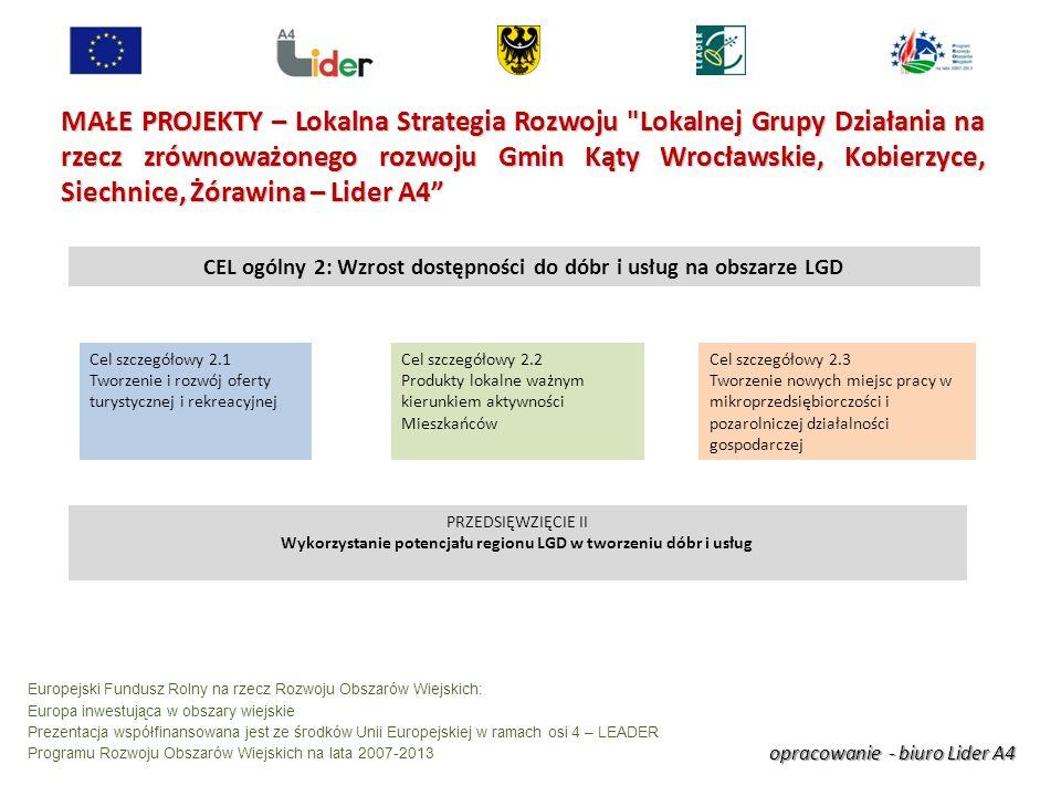 opracowanie - biuro Lider A4 Europejski Fundusz Rolny na rzecz Rozwoju Obszarów Wiejskich: Europa inwestująca w obszary wiejskie Prezentacja współfinansowana jest ze środków Unii Europejskiej w ramach osi 4 – LEADER Programu Rozwoju Obszarów Wiejskich na lata 2007-2013 MAŁE PROJEKTY – Lokalna Strategia Rozwoju Lokalnej Grupy Działania na rzecz zrównoważonego rozwoju Gmin Kąty Wrocławskie, Kobierzyce, Siechnice, Żórawina – Lider A4 CEL ogólny 2: Wzrost dostępności do dóbr i usług na obszarze LGD Cel szczegółowy 2.1 Tworzenie i rozwój oferty turystycznej i rekreacyjnej Cel szczegółowy 2.2 Produkty lokalne ważnym kierunkiem aktywności Mieszkańców Cel szczegółowy 2.3 Tworzenie nowych miejsc pracy w mikroprzedsiębiorczości i pozarolniczej działalności gospodarczej PRZEDSIĘWZIĘCIE II Wykorzystanie potencjału regionu LGD w tworzeniu dóbr i usług