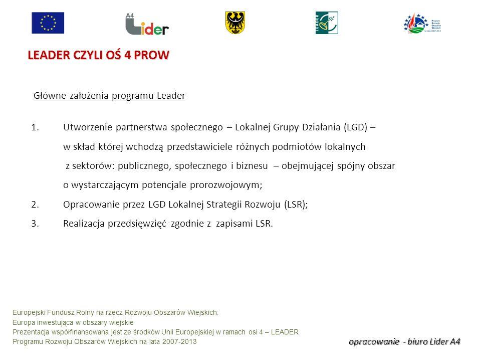 opracowanie - biuro Lider A4 Europejski Fundusz Rolny na rzecz Rozwoju Obszarów Wiejskich: Europa inwestująca w obszary wiejskie Prezentacja współfinansowana jest ze środków Unii Europejskiej w ramach osi 4 – LEADER Programu Rozwoju Obszarów Wiejskich na lata 2007-2013 LEADER CZYLI OŚ 4 PROW Główne założenia programu Leader 1.Utworzenie partnerstwa społecznego – Lokalnej Grupy Działania (LGD) – w skład której wchodzą przedstawiciele różnych podmiotów lokalnych z sektorów: publicznego, społecznego i biznesu – obejmującej spójny obszar o wystarczającym potencjale prorozwojowym; 2.Opracowanie przez LGD Lokalnej Strategii Rozwoju (LSR); 3.Realizacja przedsięwzięć zgodnie z zapisami LSR.