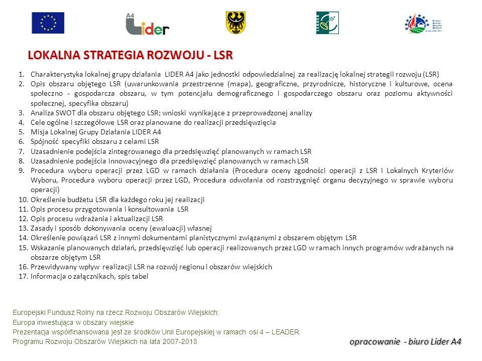 opracowanie - biuro Lider A4 Europejski Fundusz Rolny na rzecz Rozwoju Obszarów Wiejskich: Europa inwestująca w obszary wiejskie Prezentacja współfinansowana jest ze środków Unii Europejskiej w ramach osi 4 – LEADER Programu Rozwoju Obszarów Wiejskich na lata 2007-2013 LOKALNA STRATEGIA ROZWOJU - LSR 1.Charakterystyka lokalnej grupy działania LIDER A4 jako jednostki odpowiedzialnej za realizację lokalnej strategii rozwoju (LSR) 2.Opis obszaru objętego LSR (uwarunkowania przestrzenne (mapa), geograficzne, przyrodnicze, historyczne i kulturowe, ocena społeczno - gospodarcza obszaru, w tym potencjału demograficznego i gospodarczego obszaru oraz poziomu aktywności społecznej, specyfika obszaru) 3.Analiza SWOT dla obszaru objętego LSR; wnioski wynikające z przeprowadzonej analizy 4.Cele ogólne i szczegółowe LSR oraz planowane do realizacji przedsięwzięcia 5.Misja Lokalnej Grupy Działania LIDER A4 6.Spójność specyfiki obszaru z celami LSR 7.Uzasadnienie podejścia zintegrowanego dla przedsięwzięć planowanych w ramach LSR 8.Uzasadnienie podejścia innowacyjnego dla przedsięwzięć planowanych w ramach LSR 9.Procedura wyboru operacji przez LGD w ramach działania (Procedura oceny zgodności operacji z LSR i Lokalnych Kryteriów Wyboru, Procedura wyboru operacji przez LGD, Procedura odwołania od rozstrzygnięć organu decyzyjnego w sprawie wyboru operacji) 10.Określenie budżetu LSR dla każdego roku jej realizacji 11.Opis procesu przygotowania i konsultowania LSR 12.Opis procesu wdrażania i aktualizacji LSR 13.Zasady i sposób dokonywania oceny (ewaluacji) własnej 14.Określenie powiązań LSR z innymi dokumentami planistycznymi związanymi z obszarem objętym LSR 15.Wskazanie planowanych działań, przedsięwzięć lub operacji realizowanych przez LGD w ramach innych programów wdrażanych na obszarze objętym LSR 16.Przewidywany wpływ realizacji LSR na rozwój regionu i obszarów wiejskich 17.Informacja o załącznikach, spis tabel