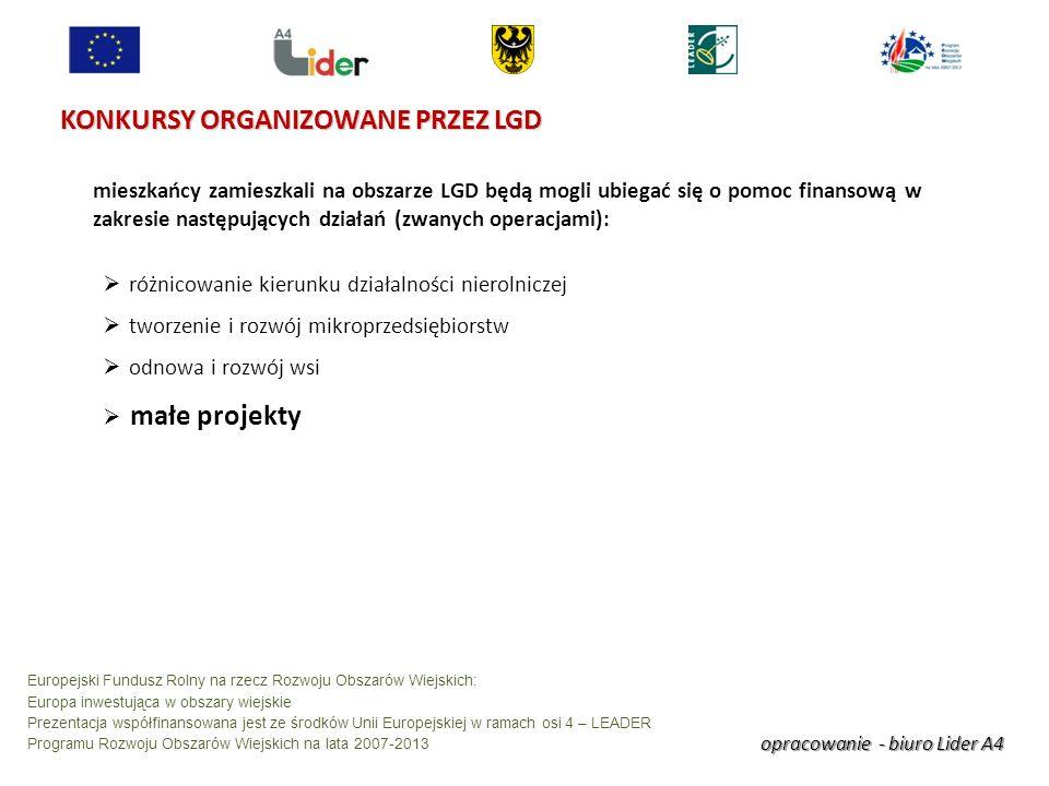 opracowanie - biuro Lider A4 Europejski Fundusz Rolny na rzecz Rozwoju Obszarów Wiejskich: Europa inwestująca w obszary wiejskie Prezentacja współfinansowana jest ze środków Unii Europejskiej w ramach osi 4 – LEADER Programu Rozwoju Obszarów Wiejskich na lata 2007-2013 KONKURSY ORGANIZOWANE PRZEZ LGD mieszkańcy zamieszkali na obszarze LGD będą mogli ubiegać się o pomoc finansową w zakresie następujących działań (zwanych operacjami): różnicowanie kierunku działalności nierolniczej tworzenie i rozwój mikroprzedsiębiorstw odnowa i rozwój wsi małe projekty