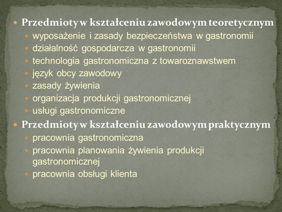Przedmioty w kształceniu zawodowym teoretycznym wyposażenie i zasady bezpieczeństwa w gastronomii działalność gospodarcza w gastronomii technologia gastronomiczna z towaroznawstwem język obcy zawodowy zasady żywienia organizacja produkcji gastronomicznej usługi gastronomiczne Przedmioty w kształceniu zawodowym praktycznym pracownia gastronomiczna pracownia planowania żywienia produkcji gastronomicznej pracownia obsługi klienta