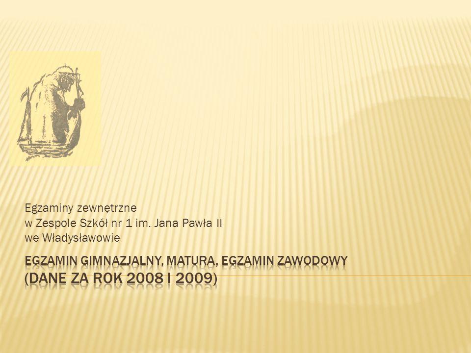 Egzaminy zewnętrzne w Zespole Szkół nr 1 im. Jana Pawła II we Władysławowie