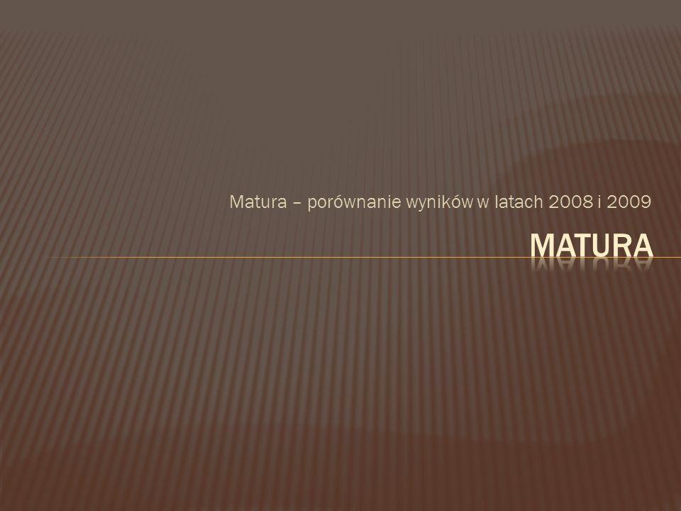 Matura – porównanie wyników w latach 2008 i 2009
