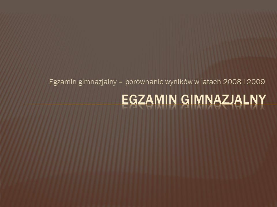Egzamin gimnazjalny – porównanie wyników w latach 2008 i 2009