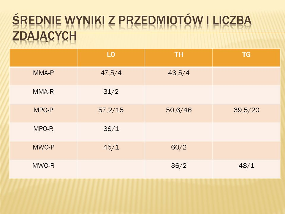 LOTHTG MMA-P47,5/443,5/4 MMA-R31/2 MPO-P57,2/1550,6/4639,5/20 MPO-R38/1 MWO-P45/160/2 MWO-R36/248/1