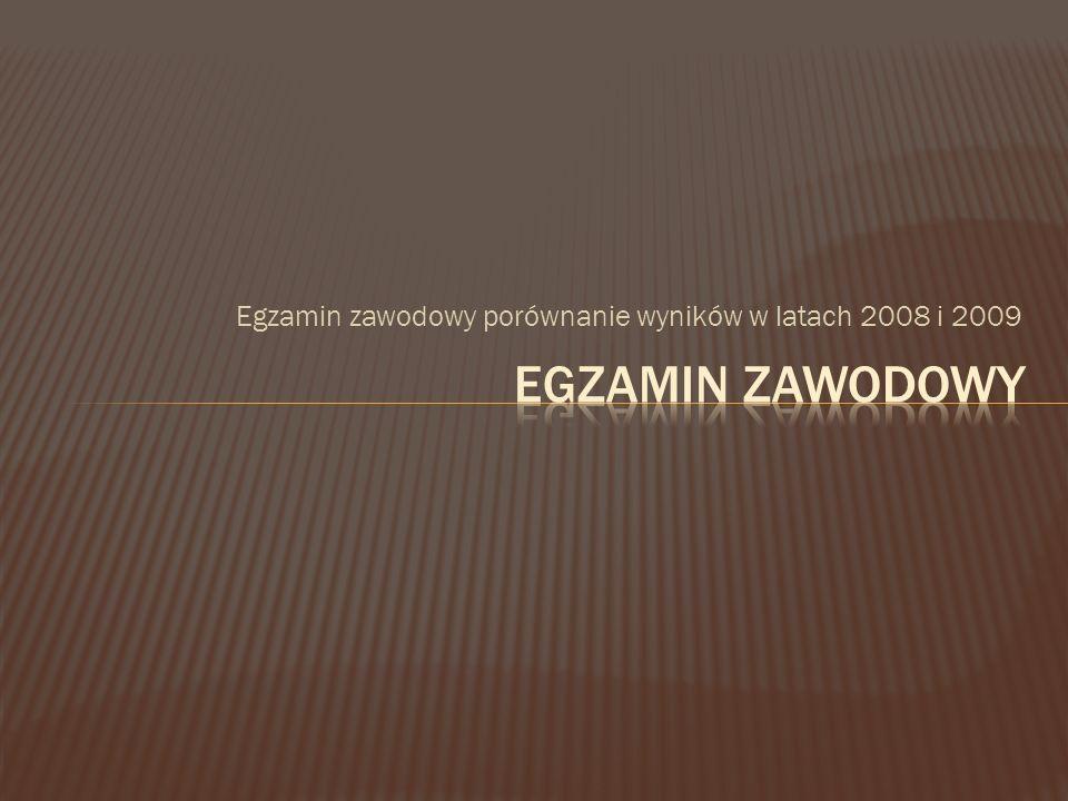 Egzamin zawodowy porównanie wyników w latach 2008 i 2009