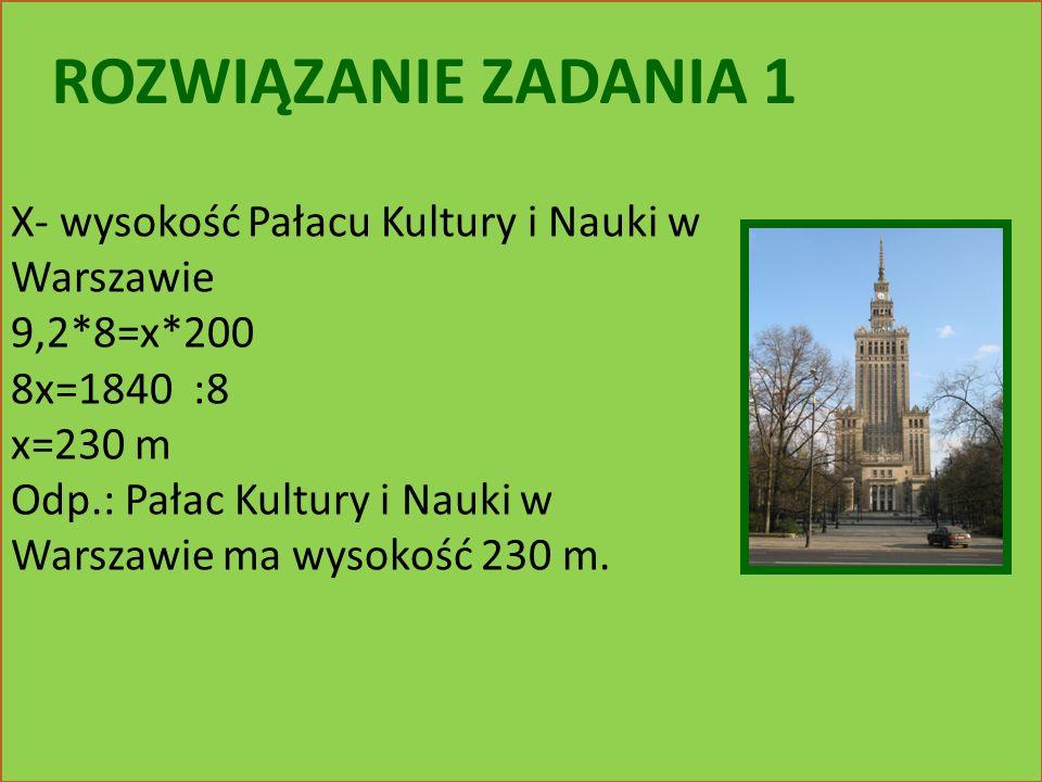 ROZWIĄZANIE ZADANIA 1 X- wysokość Pałacu Kultury i Nauki w Warszawie 9,2*8=x*200 8x=1840 :8 x=230 m Odp.: Pałac Kultury i Nauki w Warszawie ma wysokoś