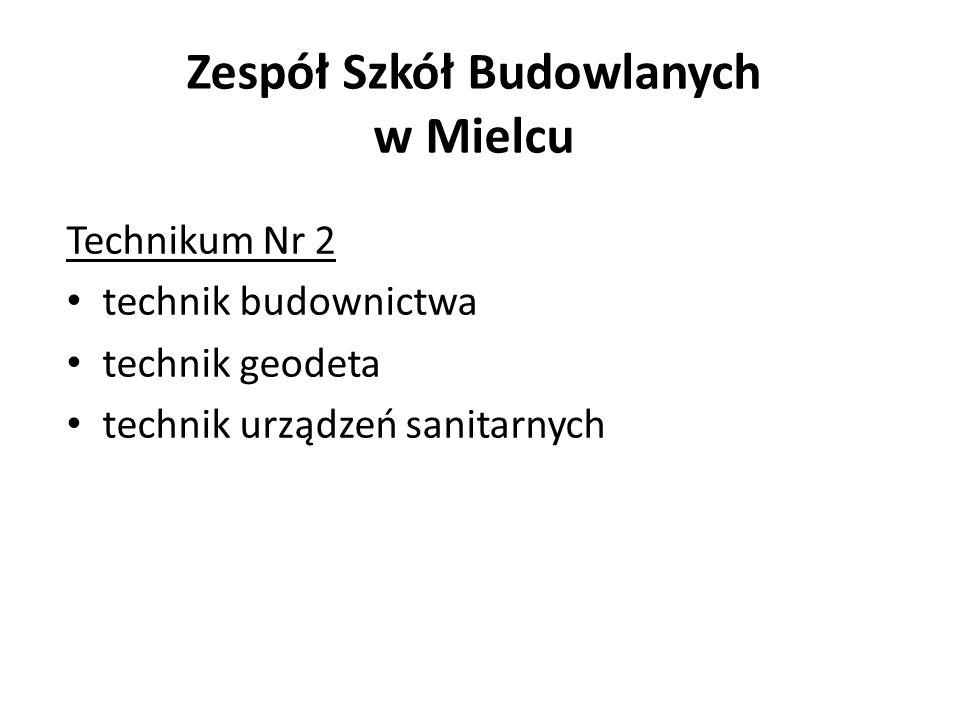 Zespół Szkół Budowlanych w Mielcu Technikum Nr 2 technik budownictwa technik geodeta technik urządzeń sanitarnych