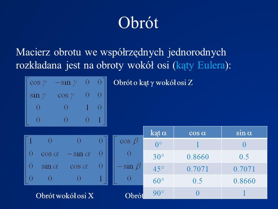 Obrót Macierz obrotu we współrzędnych jednorodnych rozkładana jest na obroty wokół osi (kąty Eulera): Obrót wokół osi XObrót wokół osi Y Obrót o kąt w