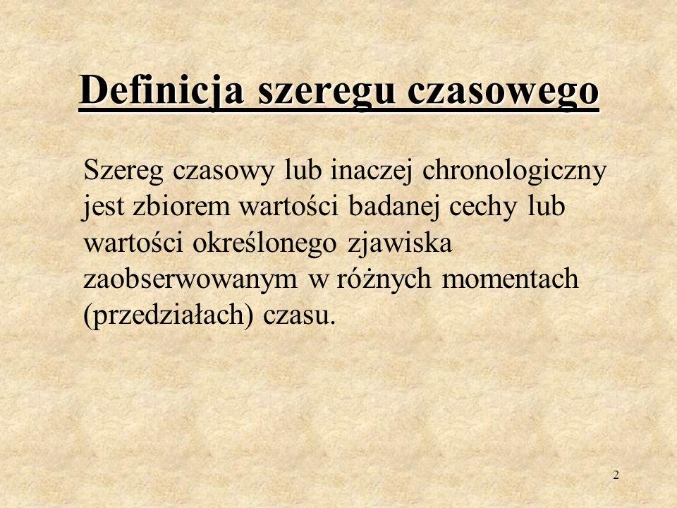 Autor: Grzegorz Przydatek