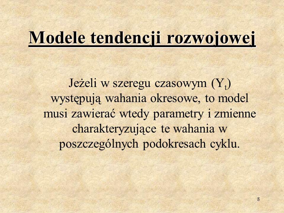 7 Jeżeli funkcja trendu I rodzaju jest liniowa, a składniki losowe modelu mają także właściwości jak w klasycznym modelu regresji liniowej, to odpowiedni model (bez wahań okresowych) ma postać: tsdlaE D E nttY tsts t t tt 0,cov,,0,,,2,1 22 Modele tendencji rozwojowej